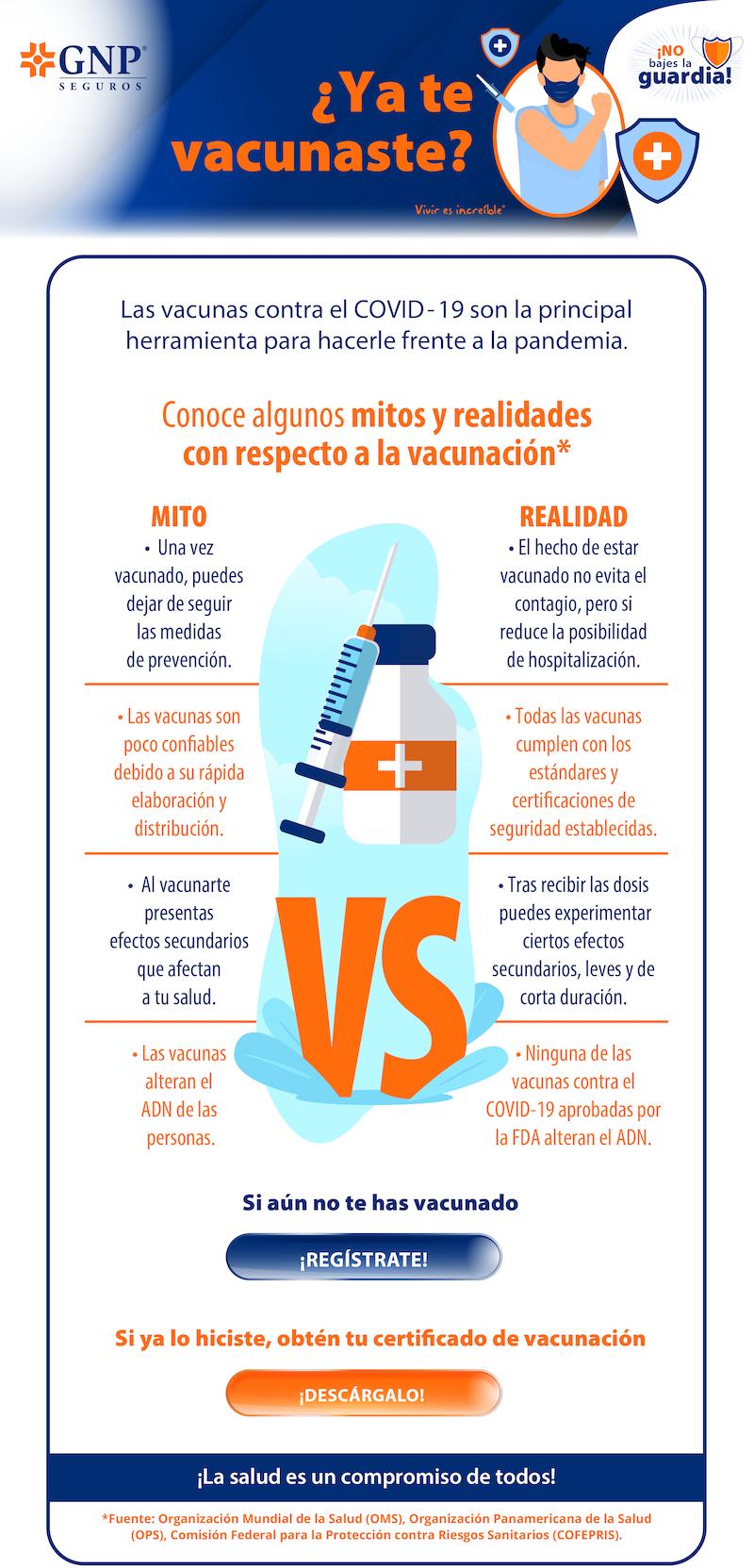 Mitos y realidades de la vacunación Covid-19